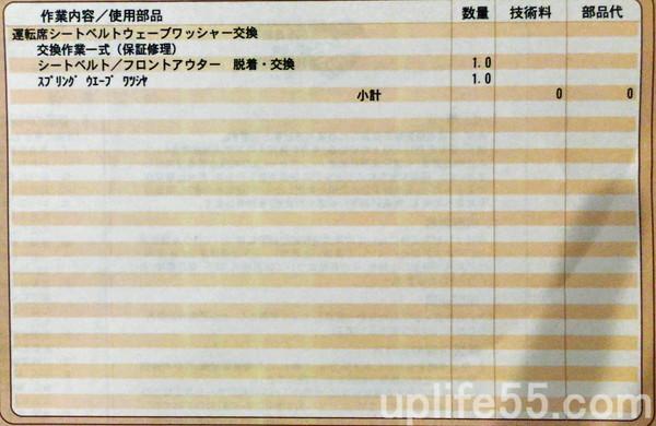 【朗報】スバル車のシートベルト受け側のギシギシ・キーキー音は直るよ!